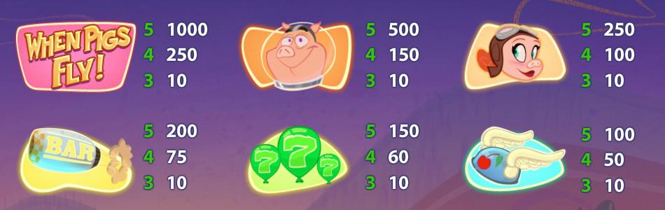 værdier for symboler