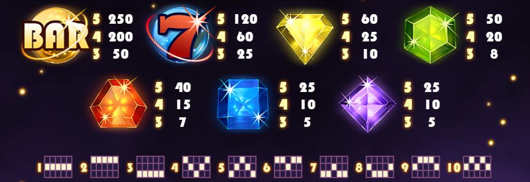 starburst symboler